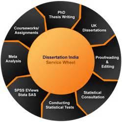 Dissertation Proposal Purpose Statement